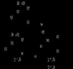 β-グルカンの化学構造